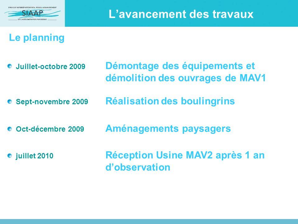 Lavancement des travaux Le planning Juillet-octobre 2009 Démontage des équipements et démolition des ouvrages de MAV1 Sept-novembre 2009 Réalisation d