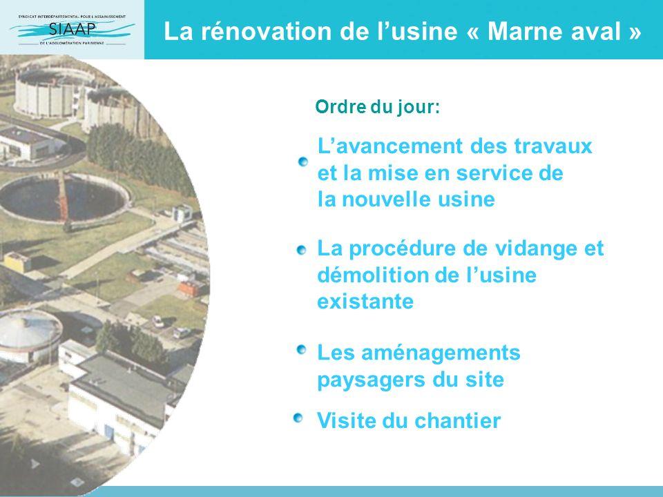 La rénovation de lusine « Marne aval » Ordre du jour: Lavancement des travaux et la mise en service de la nouvelle usine La procédure de vidange et dé
