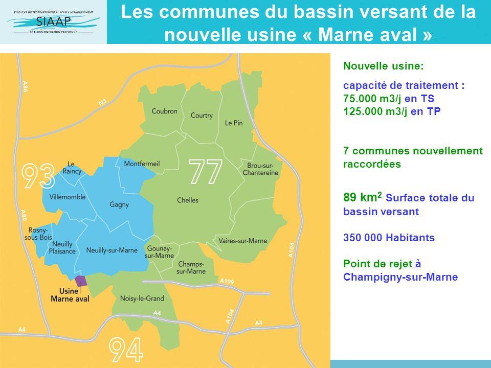 Nouvelle usine: capacité de traitement : 75.000 m3/j en TS 125.000 m3/j en TP 7 communes nouvellement raccordées 89 km 2 Surface totale du bassin vers