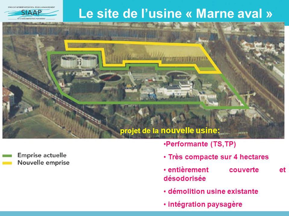 projet de la nouvelle usine: Performante (TS,TP) Très compacte sur 4 hectares entièrement couverte et désodorisée démolition usine existante intégrati