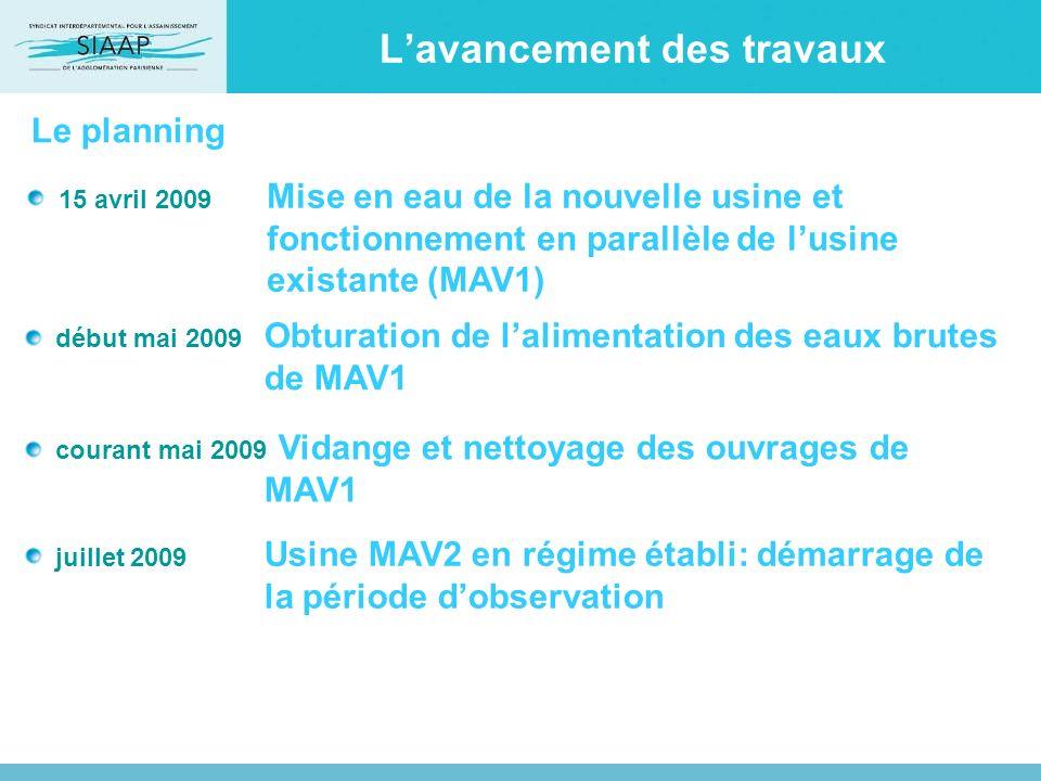 Lavancement des travaux Le planning 15 avril 2009 Mise en eau de la nouvelle usine et fonctionnement en parallèle de lusine existante (MAV1) début mai