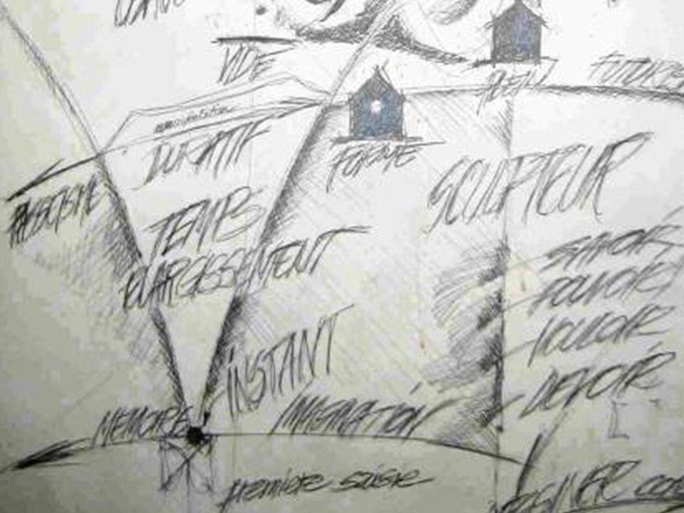 Publications des articles dans des Revues dImmobilier et Architecture Publication sur les sites Web Exposition à lHôtel de Béhague Paris (Résidence de l ambassadeur de Roumanie à Paris)