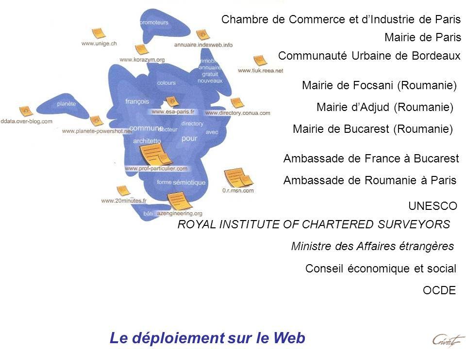 Le déploiement sur le Web Mairie de Paris Communauté Urbaine de Bordeaux Mairie de Focsani (Roumanie) Mairie dAdjud (Roumanie) Mairie de Bucarest (Rou