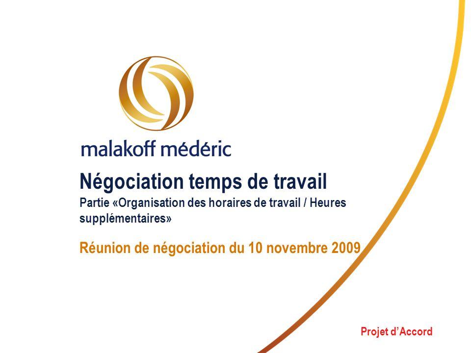 Négociation temps de travail Partie «Organisation des horaires de travail / Heures supplémentaires» Réunion de négociation du 10 novembre 2009 Projet