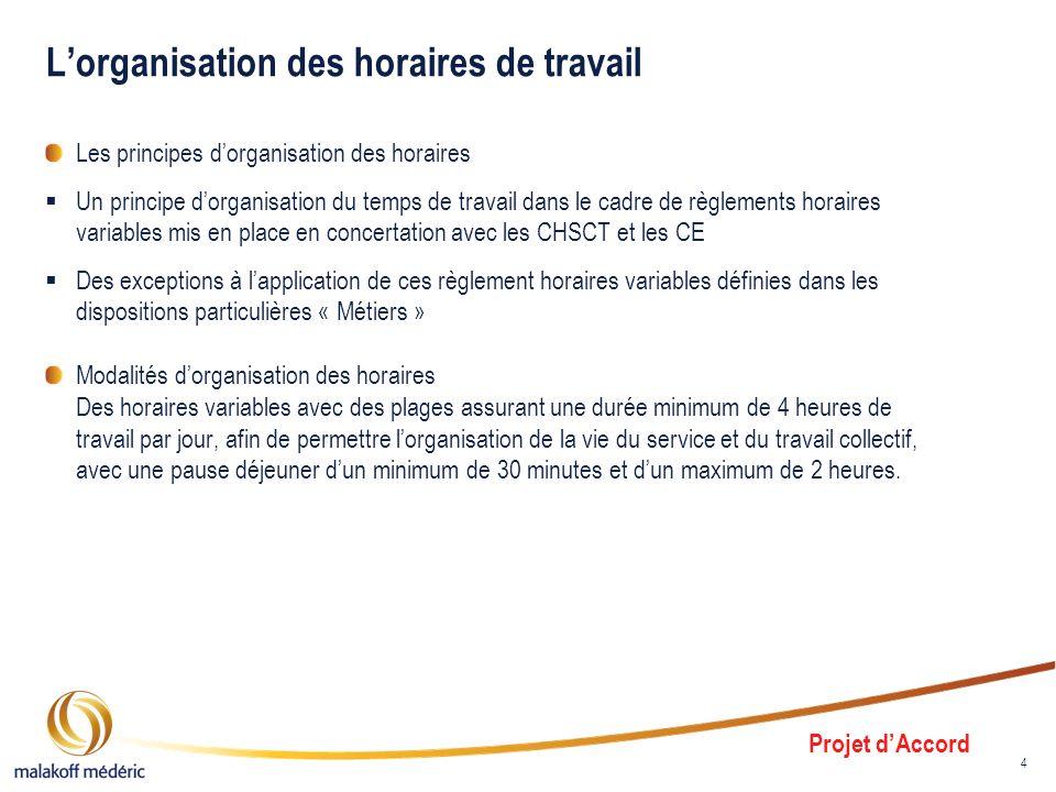 4 Lorganisation des horaires de travail Les principes dorganisation des horaires Un principe dorganisation du temps de travail dans le cadre de règlem