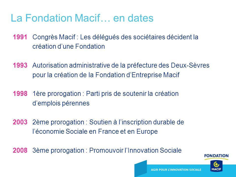 La Fondation Macif… en dates 1991 Congrès Macif : Les délégués des sociétaires décident la création dune Fondation 1993 Autorisation administrative de