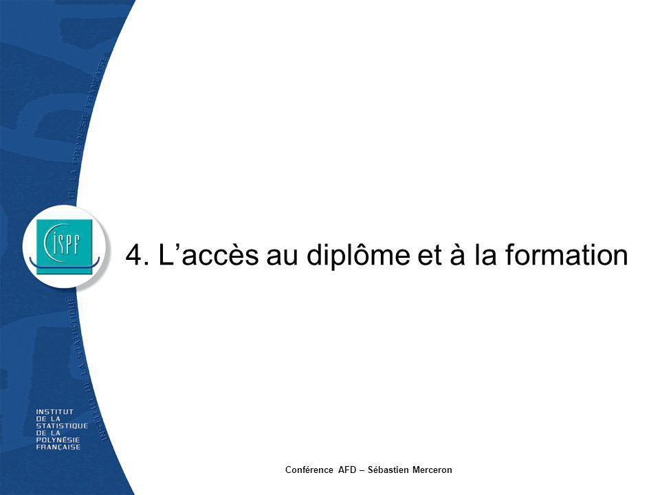 4. Laccès au diplôme et à la formation Conférence AFD – Sébastien Merceron
