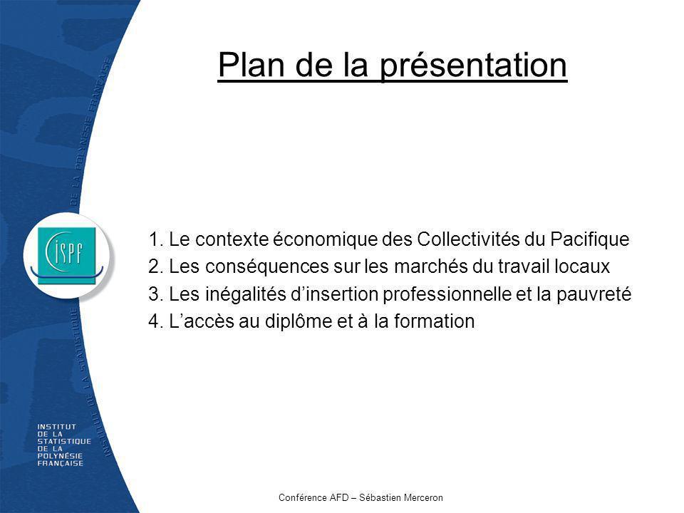 Plan de la présentation 1. Le contexte économique des Collectivités du Pacifique 2. Les conséquences sur les marchés du travail locaux 3. Les inégalit