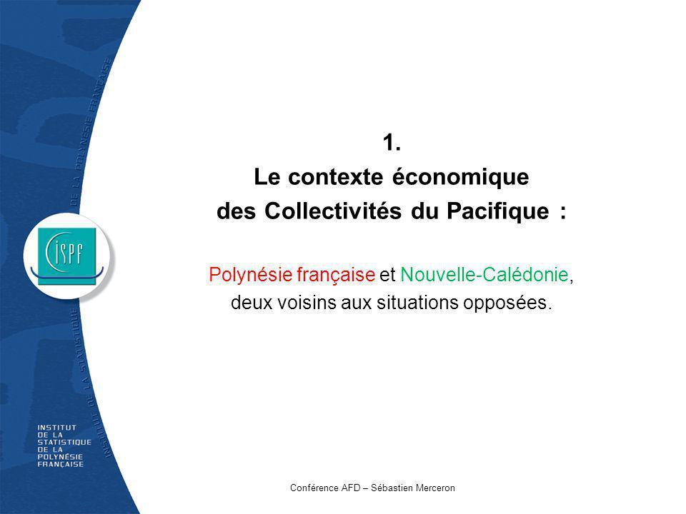 1. Le contexte économique des Collectivités du Pacifique : Polynésie française et Nouvelle-Calédonie, deux voisins aux situations opposées. Conférence
