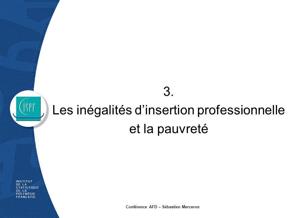 3. Les inégalités dinsertion professionnelle et la pauvreté Conférence AFD – Sébastien Merceron