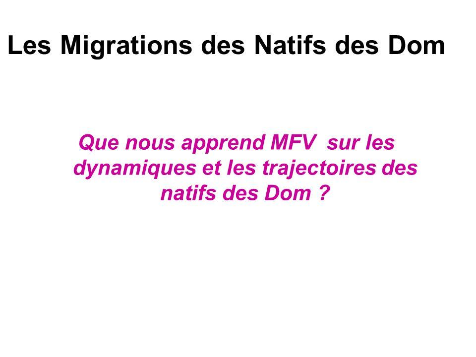 Les Migrations des Natifs des Dom Que nous apprend MFV sur les dynamiques et les trajectoires des natifs des Dom ?