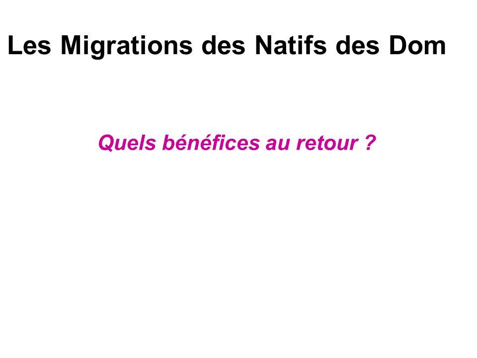 Les Migrations des Natifs des Dom Quels bénéfices au retour ?