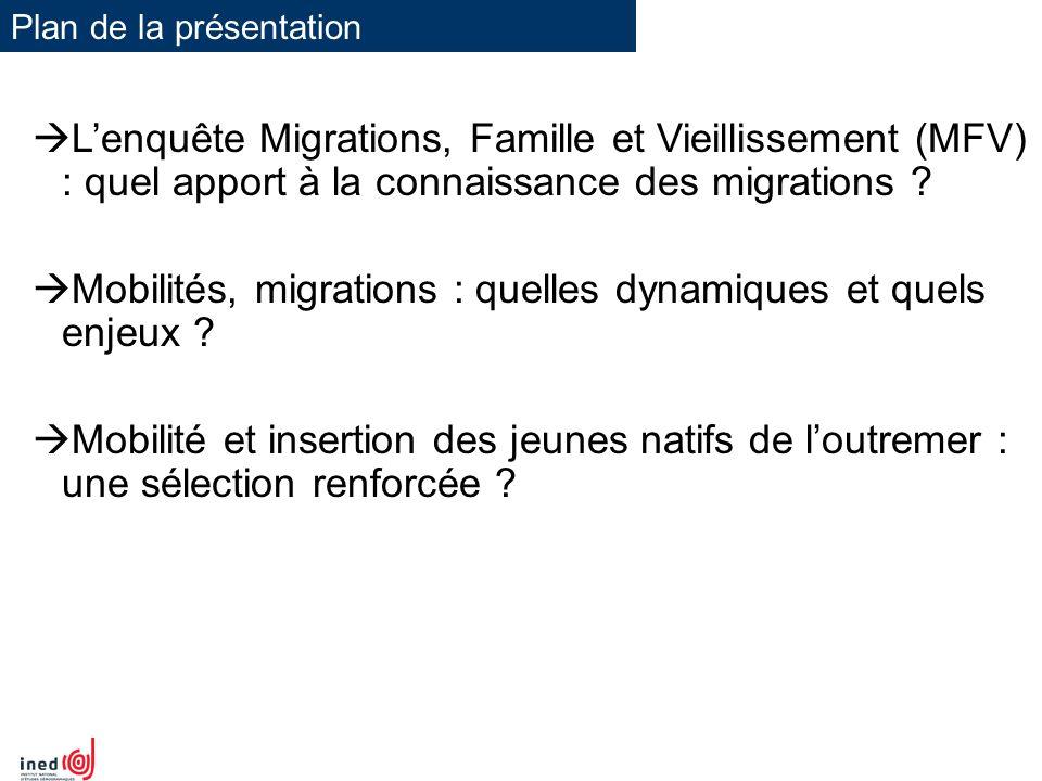 Plan de la présentation Lenquête Migrations, Famille et Vieillissement (MFV) : quel apport à la connaissance des migrations ? Mobilités, migrations :