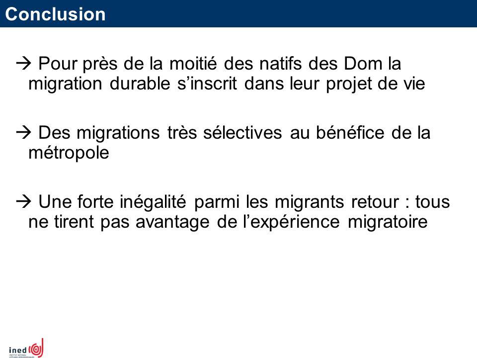 Conclusion Pour près de la moitié des natifs des Dom la migration durable sinscrit dans leur projet de vie Des migrations très sélectives au bénéfice