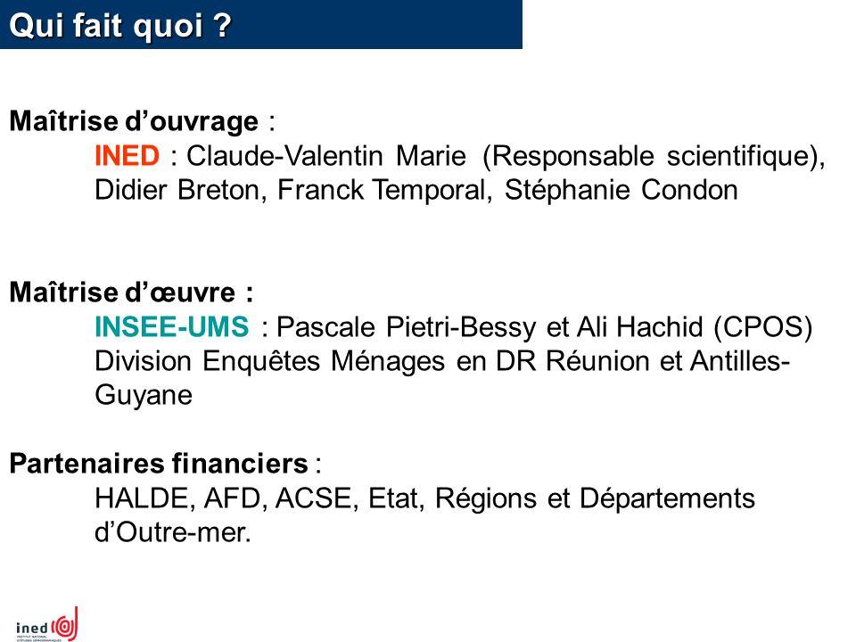 Qui fait quoi ? Maîtrise douvrage : INED : Claude-Valentin Marie (Responsable scientifique), Didier Breton, Franck Temporal, Stéphanie Condon Maîtrise