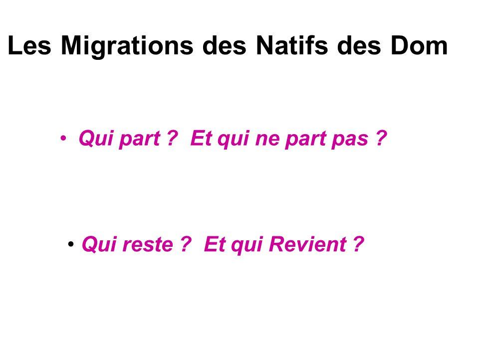 Lenquête « Migrations, Famille et Vieillissement » (MFV), Lenquête « Trajectoires et Origine » (TeO) Les recensements des Dom et de France métropolitaine.
