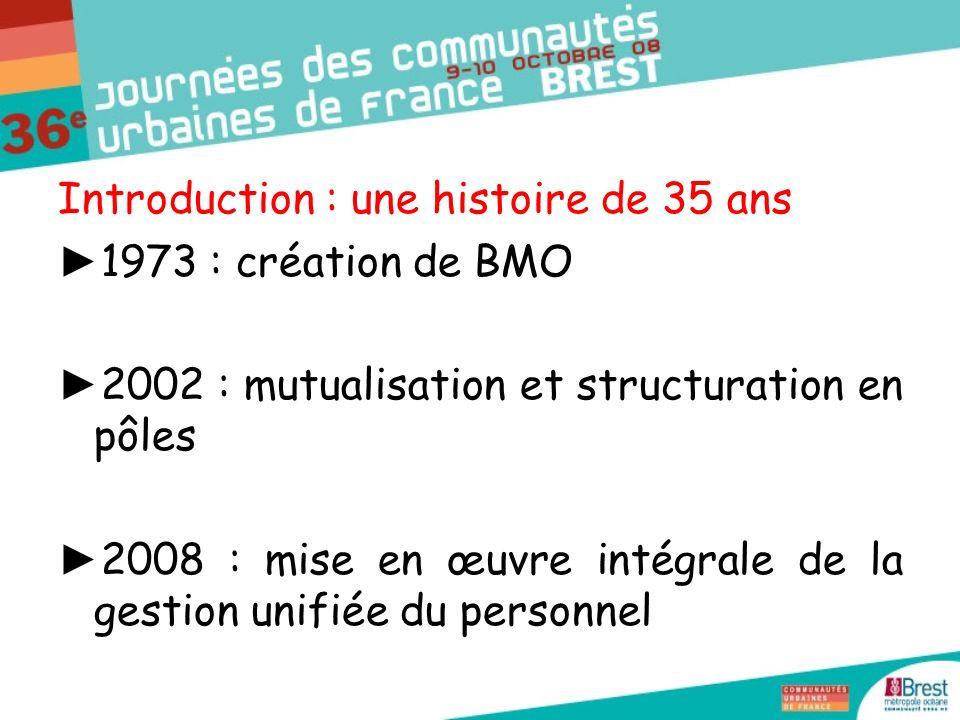 Introduction : une histoire de 35 ans 1973 : création de BMO 2002 : mutualisation et structuration en pôles 2008 : mise en œuvre intégrale de la gestion unifiée du personnel