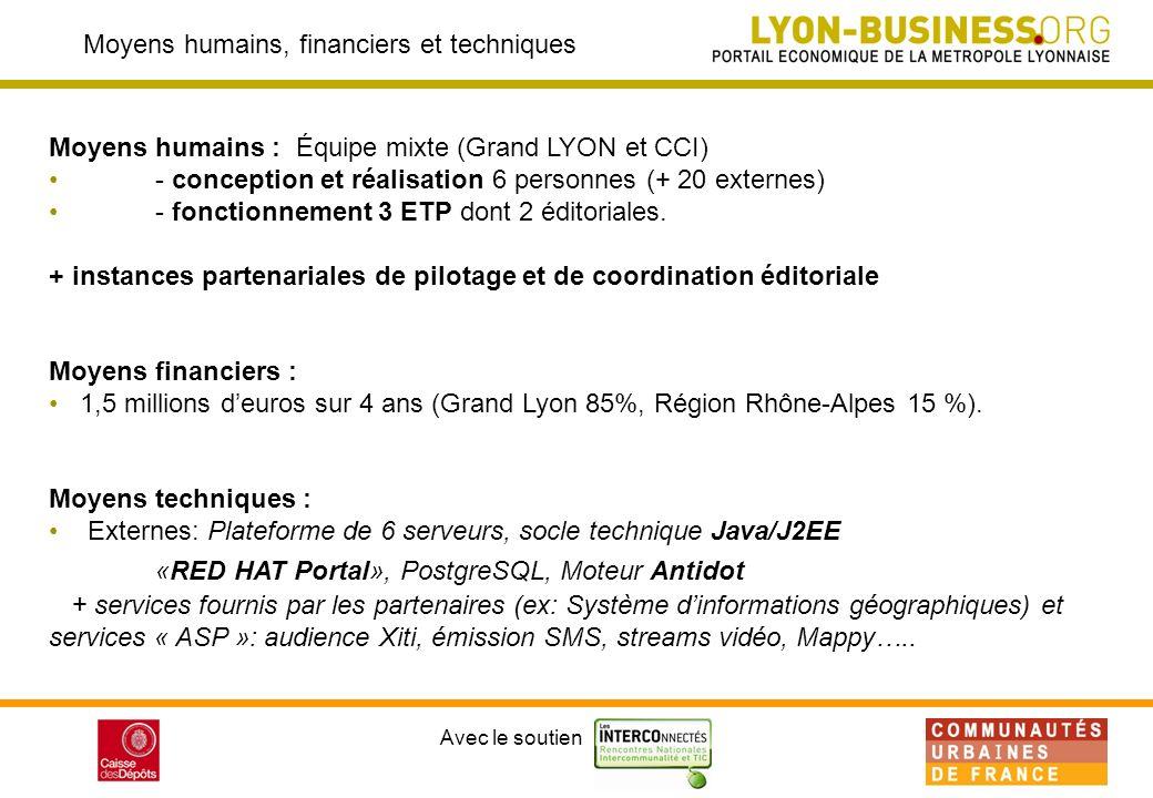 Avec le soutien Moyens humains, financiers et techniques Moyens humains : Équipe mixte (Grand LYON et CCI) - conception et réalisation 6 personnes (+ 20 externes) - fonctionnement 3 ETP dont 2 éditoriales.