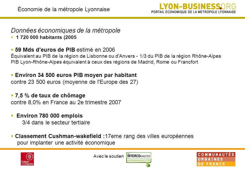 Avec le soutien Économie de la métropole Lyonnaise Données économiques de la métropole 1 720 000 habitants (2005 59 Mds d euros de PIB estimé en 2006 Équivalent au PIB de la région de Lisbonne ou d Anvers - 1/3 du PIB de la région Rhône-Alpes PIB Lyon-Rhône-Alpes équivalent à ceux des régions de Madrid, Rome ou Francfort Environ 34 500 euros PIB moyen par habitant contre 23 500 euros (moyenne de l Europe des 27) 7,5 % de taux de chômage contre 8,0% en France au 2e trimestre 2007 Environ 780 000 emplois 3/4 dans le secteur tertiaire Classement Cushman-wakefield :17eme rang des villes européennes pour implanter une activité économique