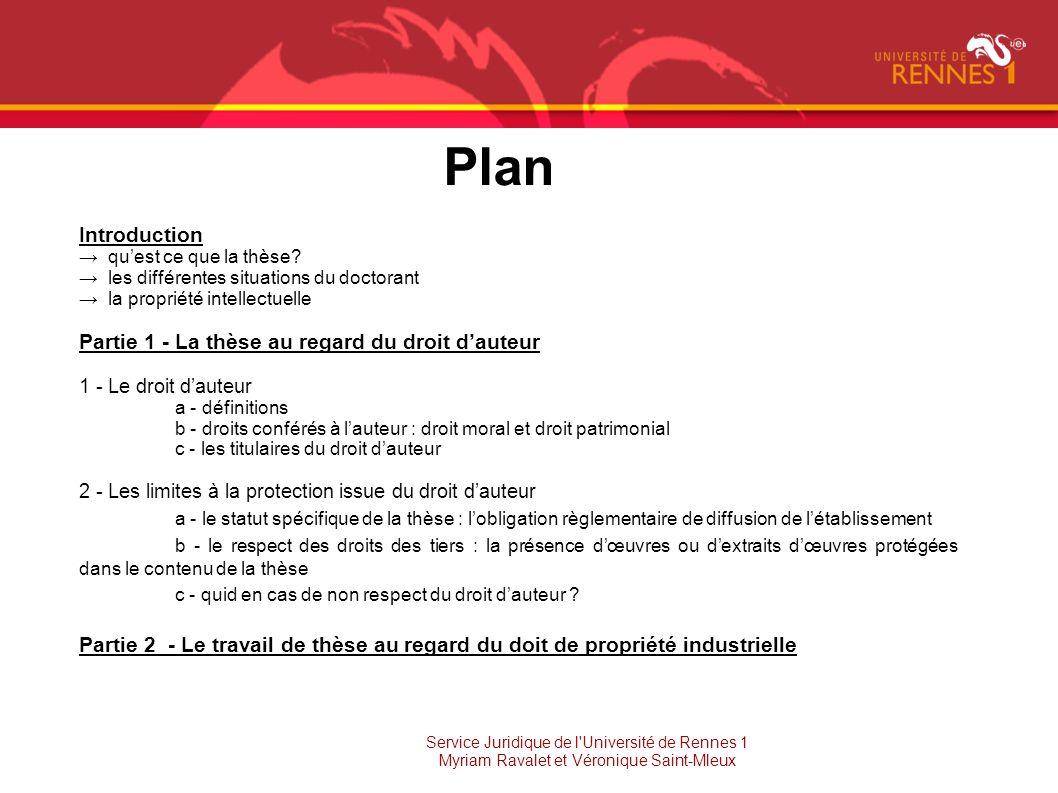 Plan Introduction quest ce que la thèse? les différentes situations du doctorant la propriété intellectuelle Partie 1 - La thèse au regard du droit da