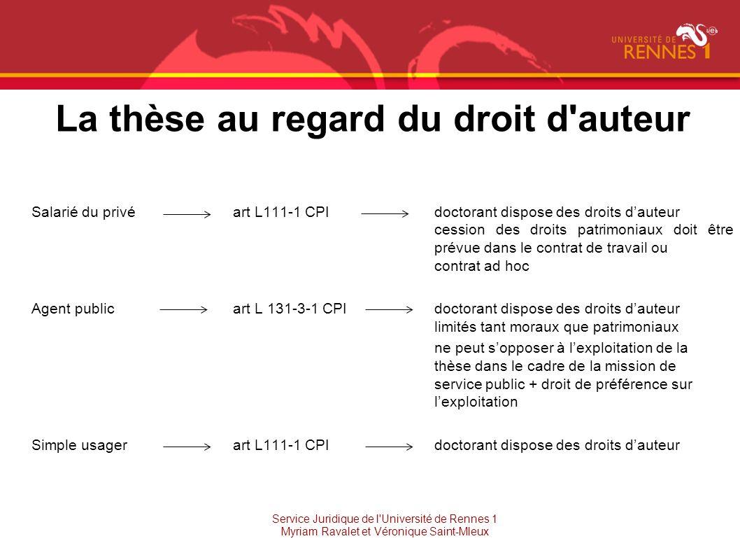 La thèse au regard du droit d'auteur Salarié du privéart L111-1 CPIdoctorant dispose des droits dauteur cession des droits patrimoniaux doit être prév