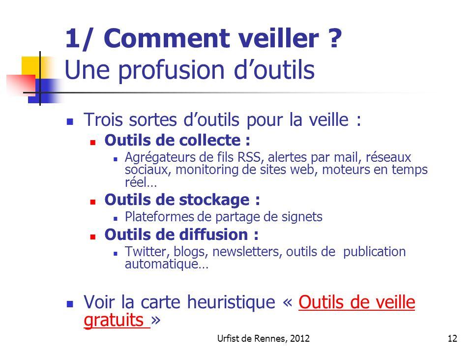 Urfist de Rennes, 201212 1/ Comment veiller .