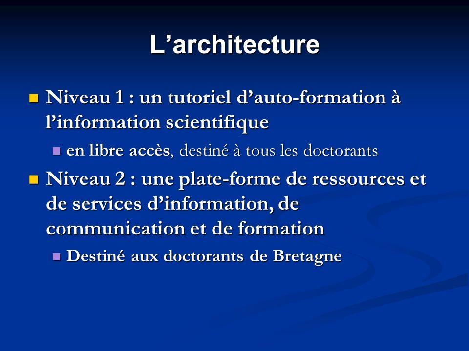 Larchitecture Niveau 1 : un tutoriel dauto-formation à linformation scientifique Niveau 1 : un tutoriel dauto-formation à linformation scientifique en
