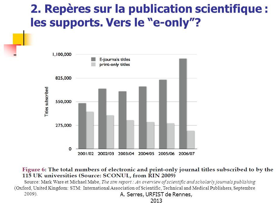 A. Serres, URFIST de Rennes, 2013 2. Repères sur la publication scientifique : les supports. Vers le e-only? Source: Mark Ware et Michael Mabe, The st