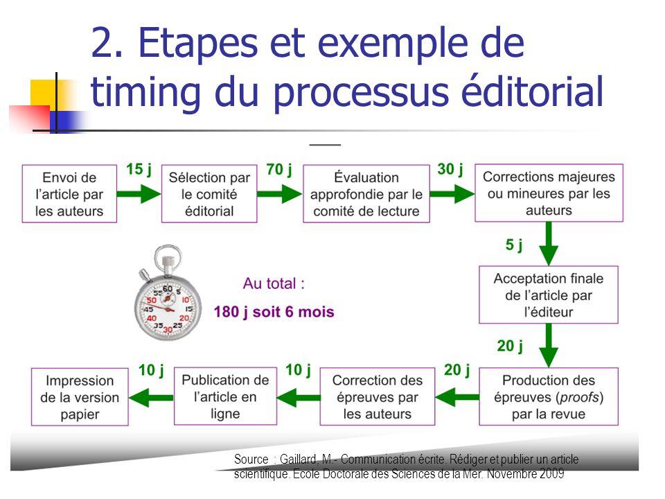2. Etapes et exemple de timing du processus éditorial Source : Gaillard, M.- Communication écrite. Rédiger et publier un article scientifique. Ecole D