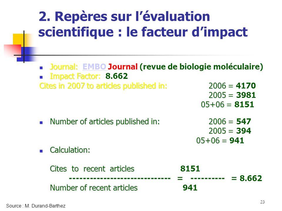 23 2. Repères sur lévaluation scientifique : le facteur dimpact Journal: Journal: EMBO Journal (revue de biologie moléculaire)EMBO Impact Factor Impac