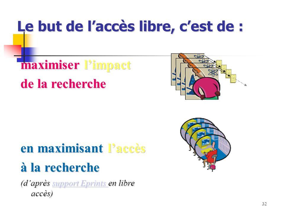 32 Le but de laccès libre, cest de : maximiser limpact de la recherche en maximisant laccès à la recherche (daprès support Eprints en libre accès) sup