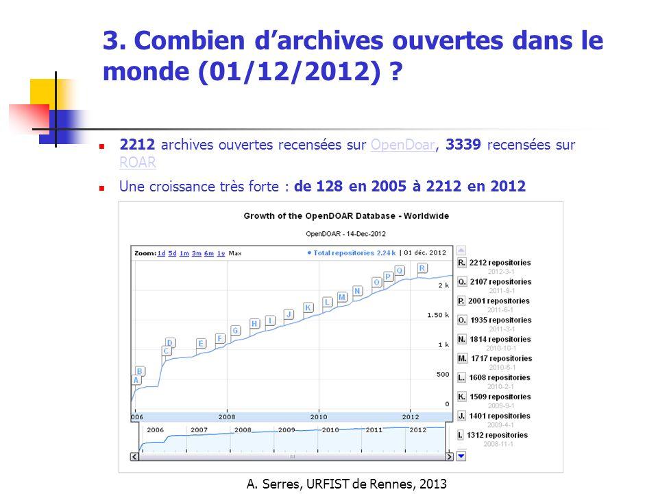 3. Combien darchives ouvertes dans le monde (01/12/2012) ? 2212 archives ouvertes recensées sur OpenDoar, 3339 recensées sur ROAROpenDoar ROAR Une cro