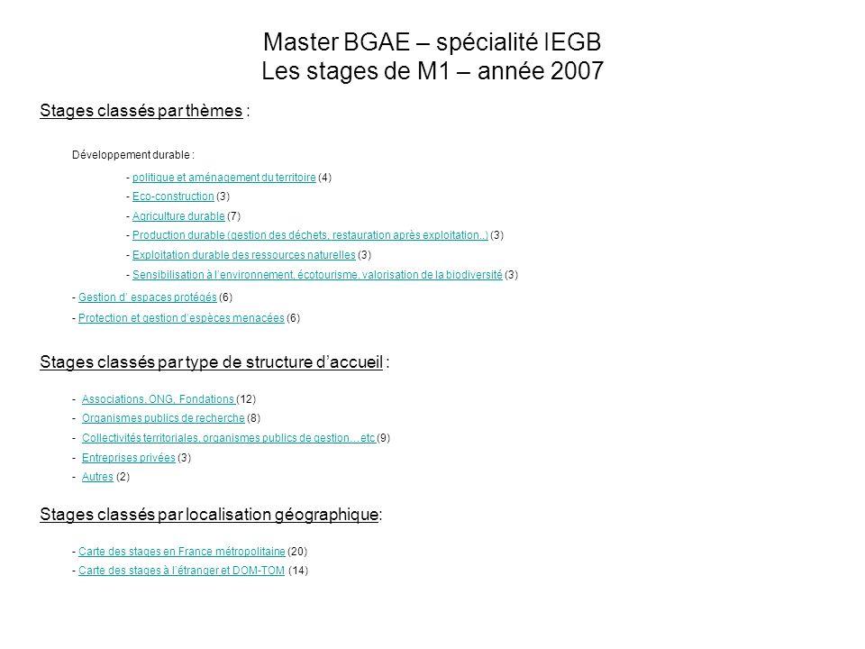 Master BGAE – spécialité IEGB Les stages de M1 – année 2007 Stages classés par thèmes : Développement durable : - politique et aménagement du territoi