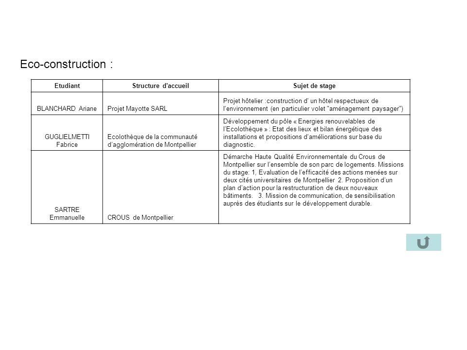 Eco-construction : EtudiantStructure d'accueilSujet de stage BLANCHARD ArianeProjet Mayotte SARL Projet hôtelier :construction d' un hôtel respectueux