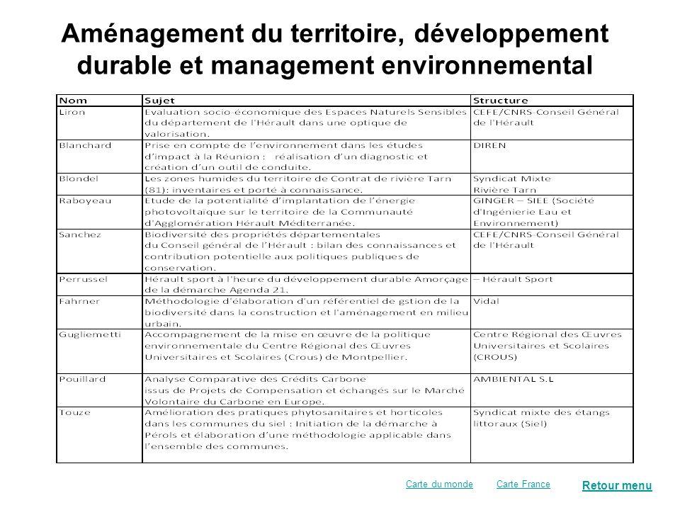 Education à lenvironnement, écotourisme Retour menu Carte FranceCarte du monde
