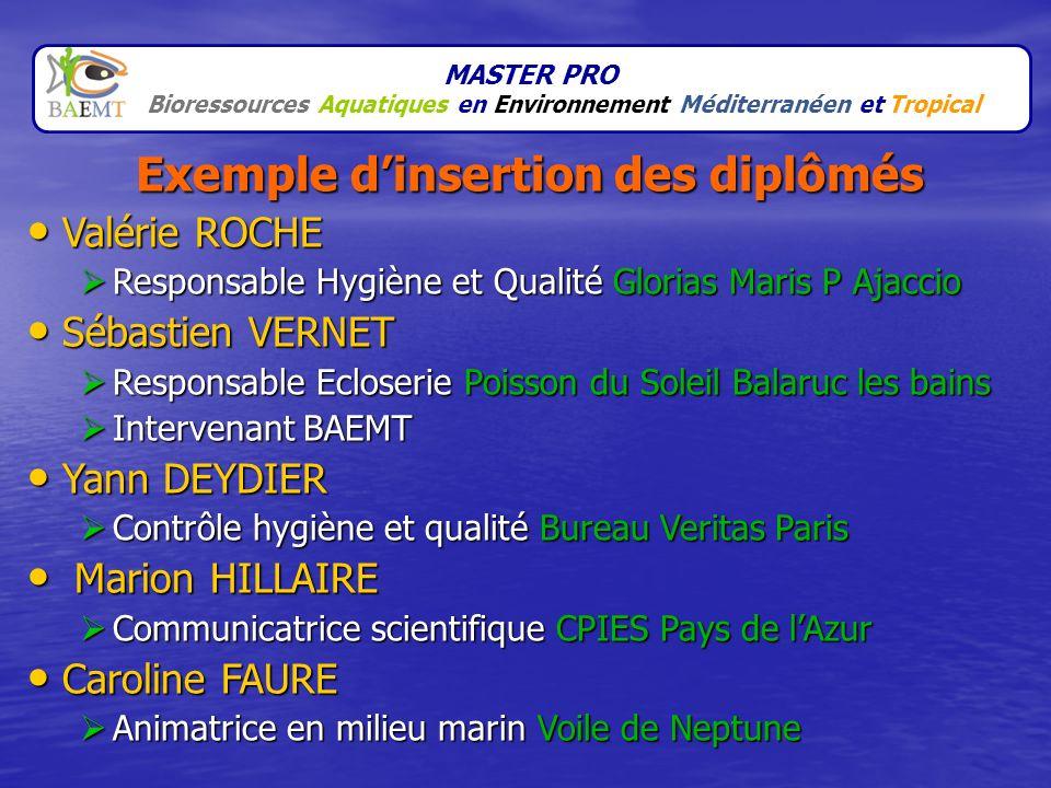 MASTER PRO Bioressources Aquatiques en Environnement Méditerranéen et Tropical Exemple dinsertion des diplômés Valérie ROCHE Valérie ROCHE Responsable