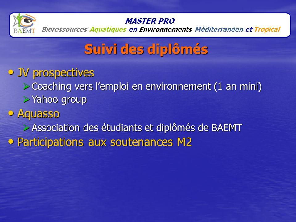 MASTER PRO Bioressources Aquatiques en Environnements Méditerranéen et Tropical Suivi des diplômés JV prospectives JV prospectives Coaching vers lempl