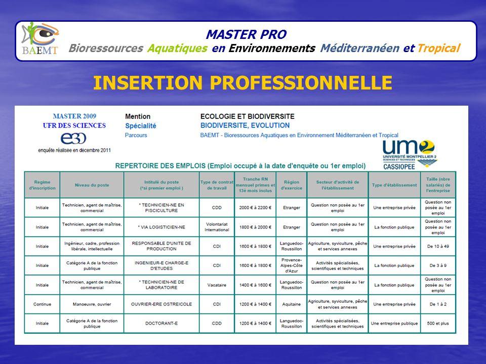 MASTER PRO Bioressources Aquatiques en Environnements Méditerranéen et Tropical INSERTION PROFESSIONNELLE