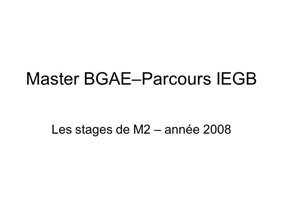 Master BGAE–Parcours IEGB Les stages de M2 – année 2008 Stages classés par thèmes et sous-thème : –Environnement et Développement durable : Aménagement du territoire (7) Education à lenvironnement (2)Education à lenvironnement (2) Production durable (management environnemental, gestion des déchets, restauration de sites…) (2)Production durable (management environnemental, gestion des déchets, restauration de sites…) (2) –Gestion et Valorisation de la biodiversité : Espaces naturels (6)Espaces naturels (6) Espèces menacées ou à valeur patrimoniale (conservation ex-situ, réintroduction, conservation in-situ) (2)Espèces menacées ou à valeur patrimoniale (conservation ex-situ, réintroduction, conservation in-situ) (2) Valorisation de la biodiversité (3)Valorisation de la biodiversité (3) Exploitation durable des ressources (3)Exploitation durable des ressources (3) Stages classés par type de structure daccueil : Association, ONG, Fondation (6)Association, ONG, Fondation (6) Collectivités territoriales, organismes publics de gestion,… (13)Collectivités territoriales, organismes publics de gestion,… (13) Entreprises privées(7)Entreprises privées(7) Stages classés par localisation géographique : Carte des stages en France métropolitaine (16)Carte des stages en France métropolitaine (16) Carte des stages à létranger et DOM-TOM (10)Carte des stages à létranger et DOM-TOM (10)