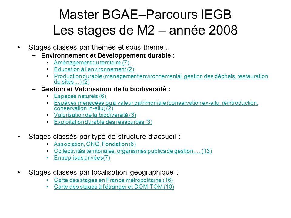 Master BGAE–Parcours IEGB Les stages de M2 – année 2008 Stages classés par thèmes et sous-thème : –Environnement et Développement durable : Aménagemen