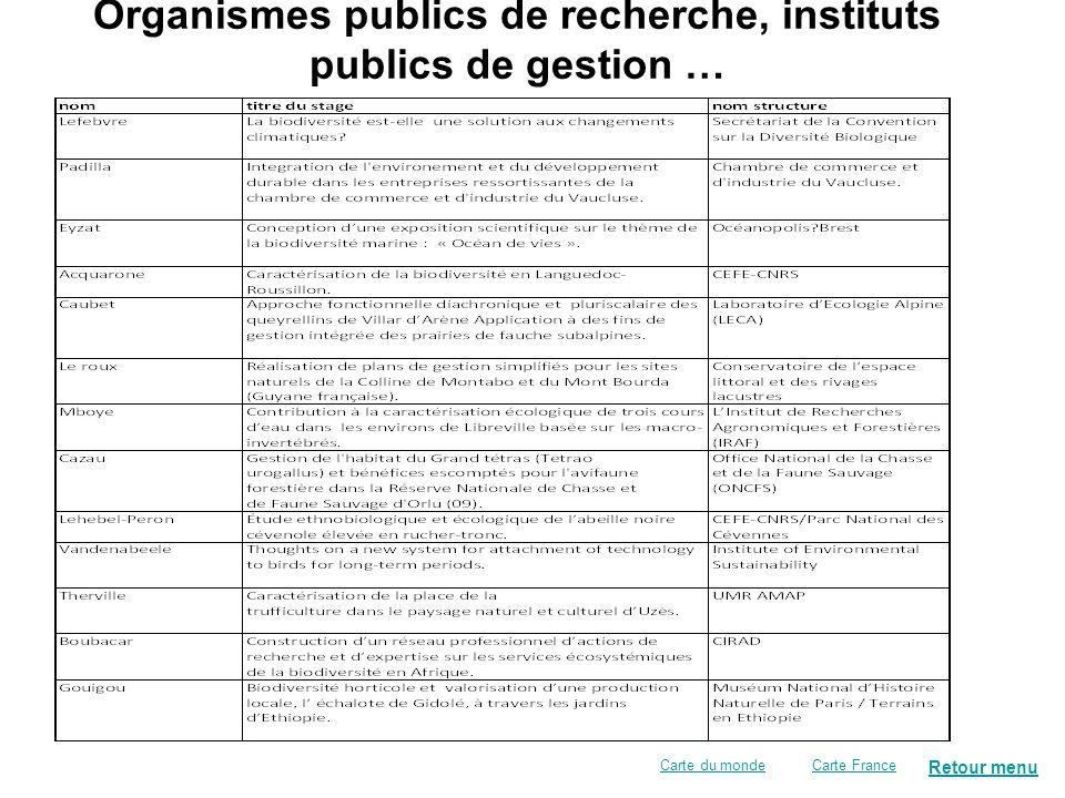 Retour menu Carte FranceCarte du monde Organismes publics de recherche, instituts publics de gestion …