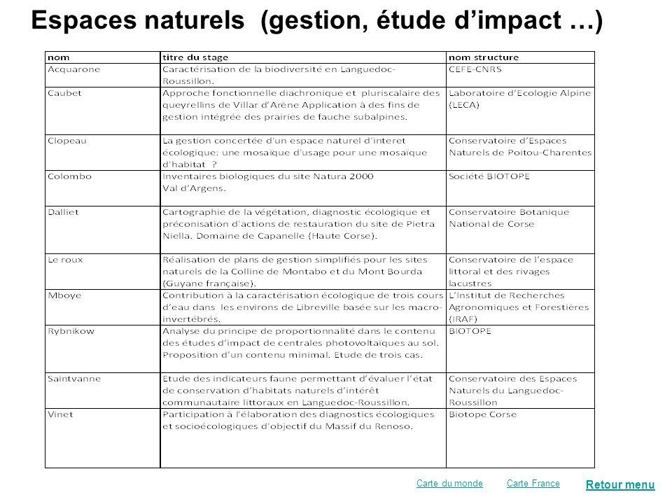 Retour menu Espaces naturels (gestion, étude dimpact …) Carte FranceCarte du monde