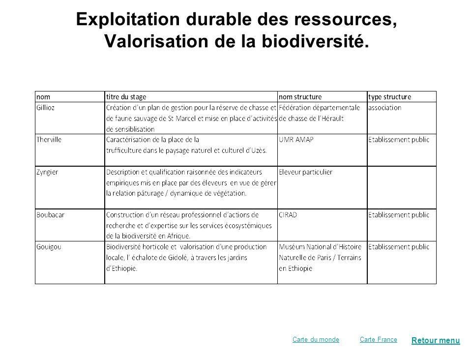 Retour menu Exploitation durable des ressources, Valorisation de la biodiversité.