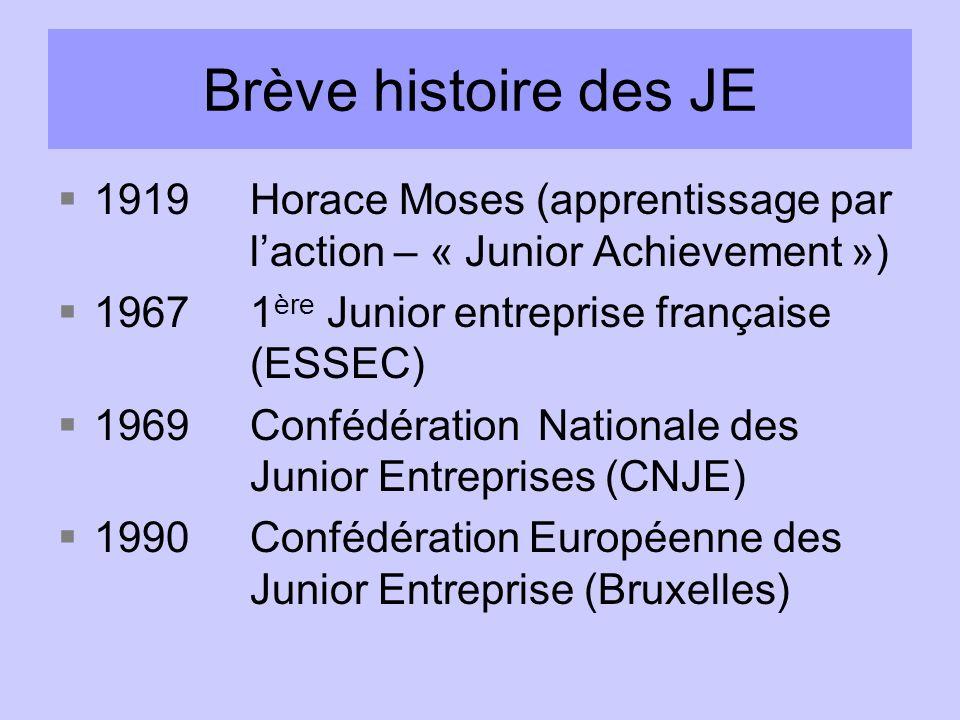 Quelques chiffres Les JE françaises parmi les premières mondiales 130 Grandes écoles et Universités 10600 étudiants 2000 projets JE ESSEC: 1,6 millions deuros de CA annuel