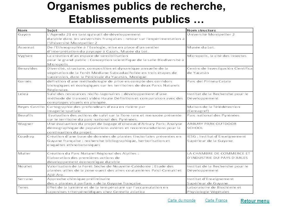 Retour menu Organismes publics de recherche, Etablissements publics … Carte FranceCarte du monde