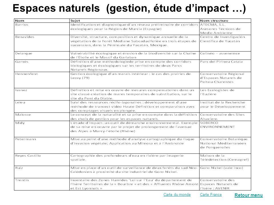Espaces naturels (gestion, étude dimpact …) Retour menu Carte FranceCarte du monde