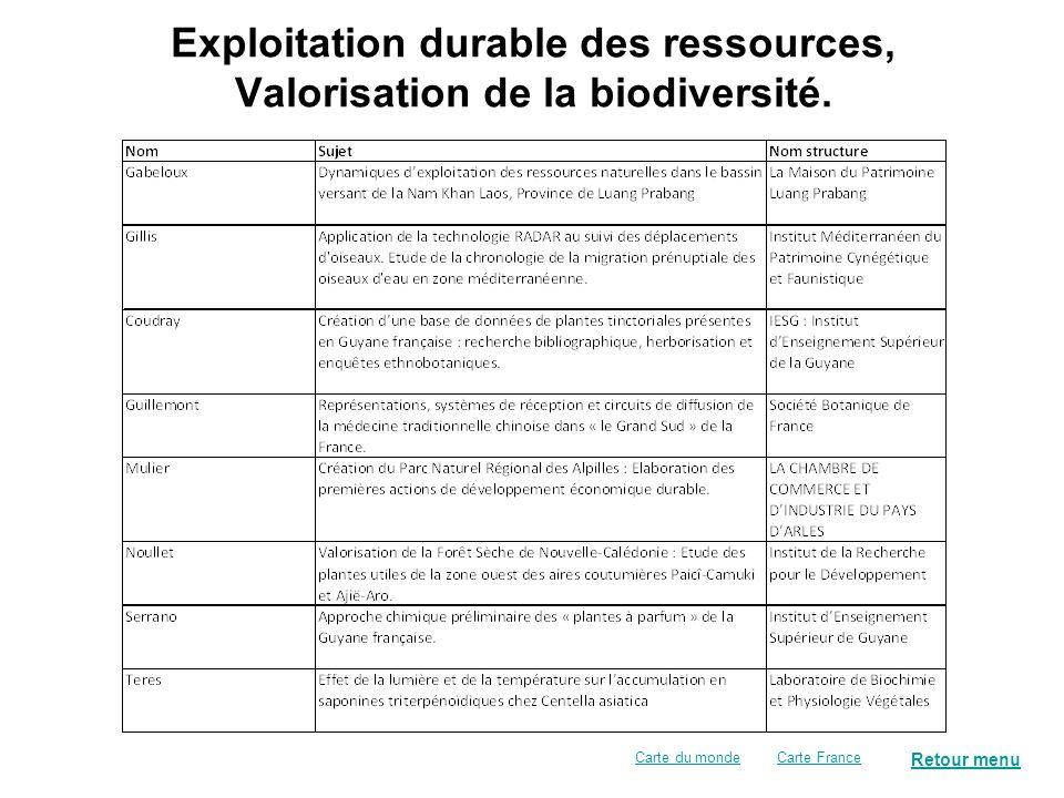 Retour menu Carte FranceCarte du monde Exploitation durable des ressources, Valorisation de la biodiversité.