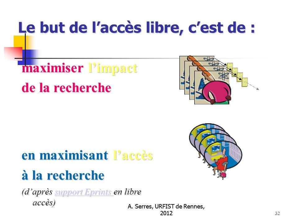 A. Serres, URFIST de Rennes, 2012 32 Le but de laccès libre, cest de : maximiser limpact de la recherche en maximisant laccès à la recherche (daprès s