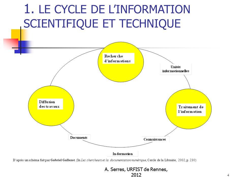 A.Serres, URFIST de Rennes, 2012 55 4.