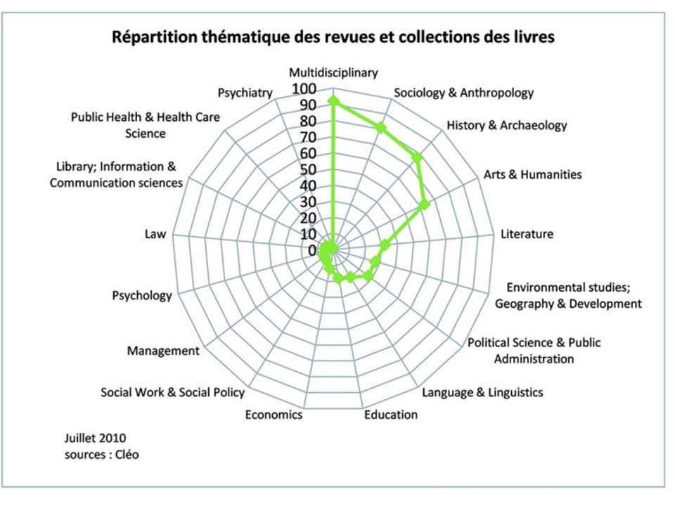 A. Serres, URFIST de Rennes, 2012